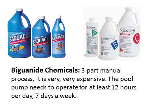 Biguanide Chemicals