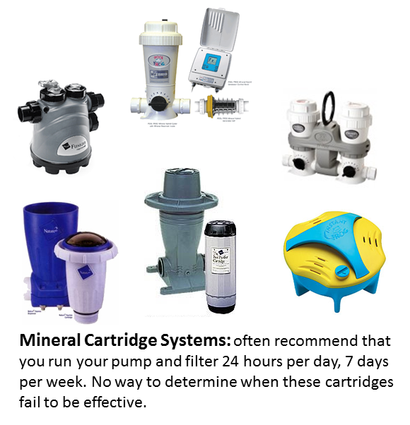 Mineral Cartridge Systems