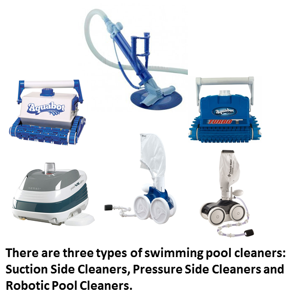 Swimming Pool Cleaners | Swimming Pool Bio Sanitizer